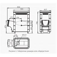 Насос циркуляционный JET PUMPS JPS 32-60